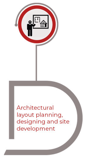 Architects in Surat